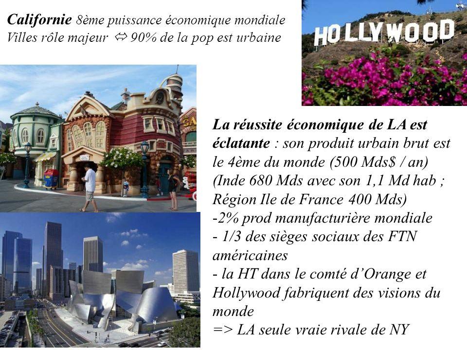 La réussite économique de LA est éclatante : son produit urbain brut est le 4ème du monde (500 Mds$ / an) (Inde 680 Mds avec son 1,1 Md hab ; Région I