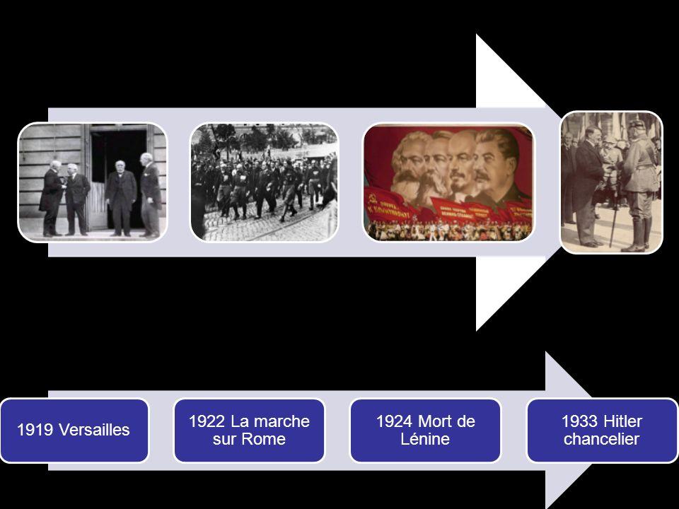 1919 Versailles 1922 La marche sur Rome 1924 Mort de Lénine 1933 Hitler chancelier