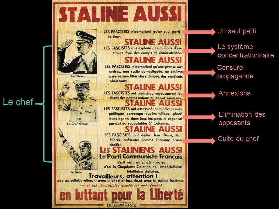 Découpage proposé I - Comment les régimes totalitaires se sont développés et affirmés .
