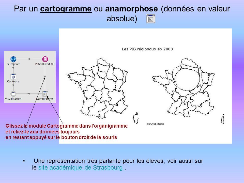 Par un cartogramme ou anamorphose (données en valeur absolue) Une représentation très parlante pour les élèves, voir aussi sur le site académique de Strasbourg.site académique de Strasbourg Glissez le module Cartogramme dans lorganigramme et reliez-le aux données toujours en restant appuyé sur le bouton droit de la souris