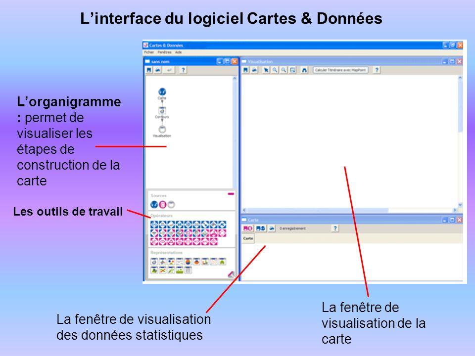 Linterface du logiciel Cartes & Données La fenêtre de visualisation de la carte La fenêtre de visualisation des données statistiques Lorganigramme : permet de visualiser les étapes de construction de la carte Les outils de travail