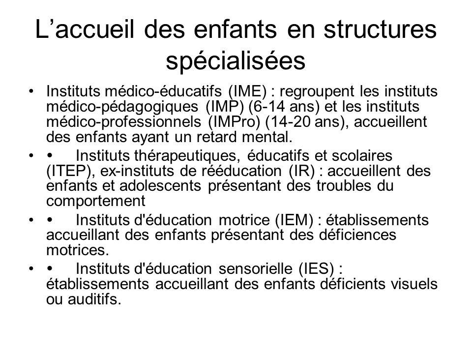Laccueil des enfants en structures spécialisées Instituts médico-éducatifs (IME) : regroupent les instituts médico-pédagogiques (IMP) (6-14 ans) et le