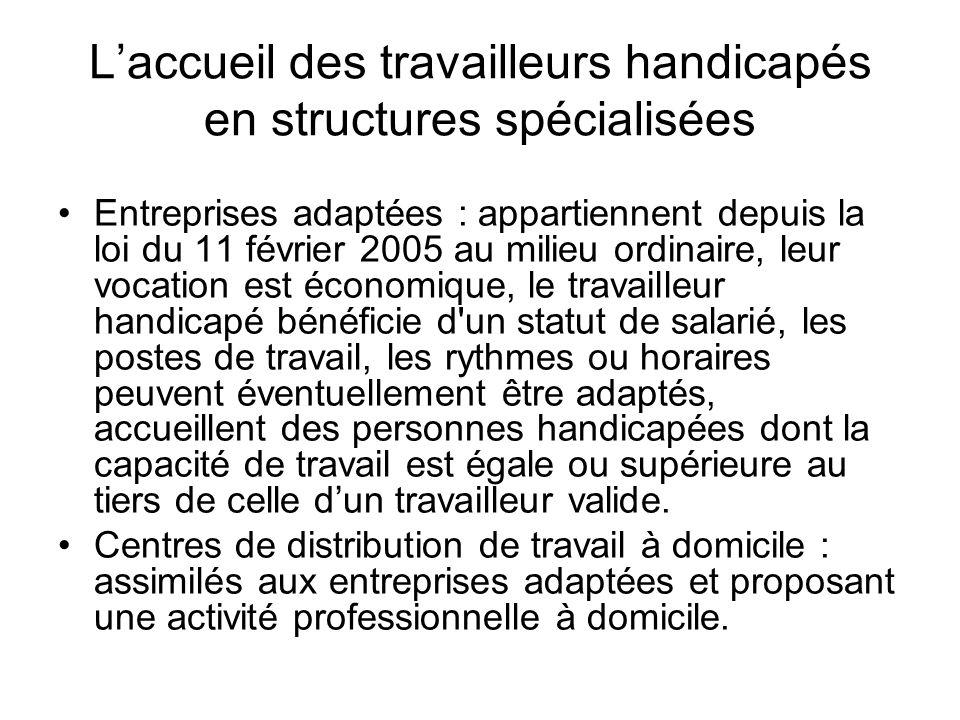 Laccueil des travailleurs handicapés en structures spécialisées Entreprises adaptées : appartiennent depuis la loi du 11 février 2005 au milieu ordina