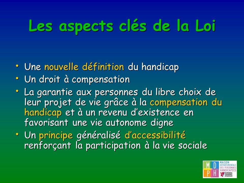 Les aspects clés de la Loi Une nouvelle définition du handicap Une nouvelle définition du handicap Un droit à compensation Un droit à compensation La