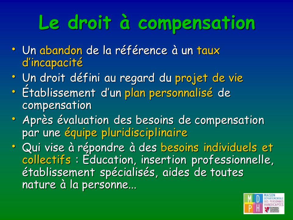 Le droit à compensation Un abandon de la référence à un taux dincapacité Un abandon de la référence à un taux dincapacité Un droit défini au regard du