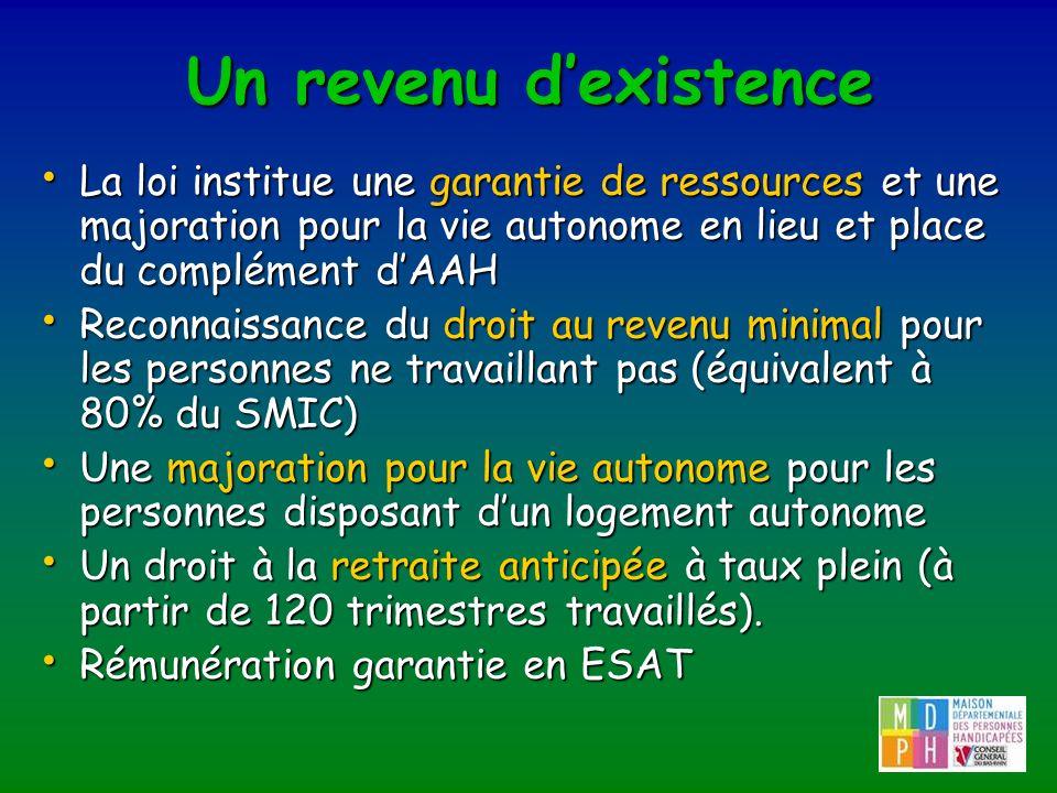 Un revenu dexistence La loi institue une garantie de ressources et une majoration pour la vie autonome en lieu et place du complément dAAH La loi inst