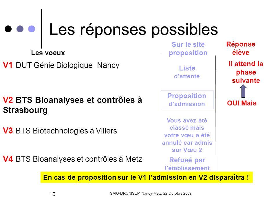 SAIO-DRONISEP Nancy-Metz 22 Octobre 2009 10 Les réponses possibles Sur le site proposition Liste dattente Proposition dadmission Réponse élève OUI Mais Il attend la phase suivante Les voeux En cas de proposition sur le V1 ladmission en V2 disparaîtra .