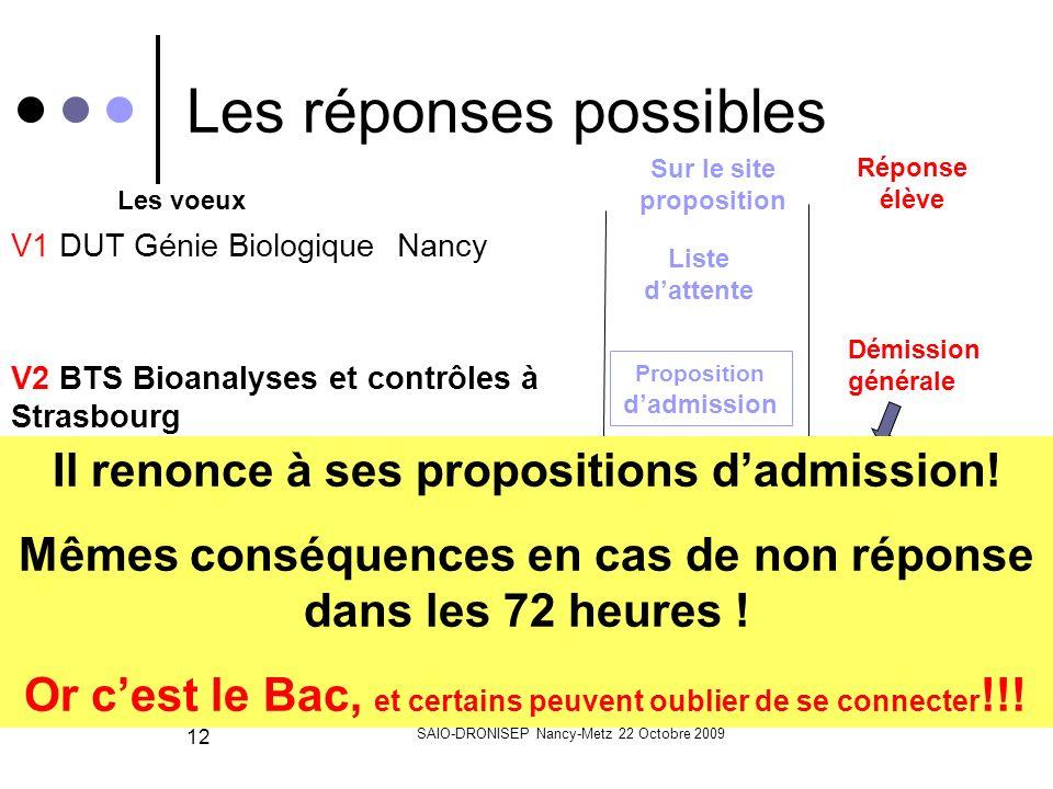 SAIO-DRONISEP Nancy-Metz 22 Octobre 2009 12 Les réponses possibles Sur le site proposition Liste dattente Réponse élève Les voeux Démission générale Proposition dadmission V1 DUT Génie Biologique Nancy V2 BTS Bioanalyses et contrôles à Strasbourg V3 BTS Biotechnologies à Villers Vous avez été classé mais votre vœu a été annulé car admis sur Vœu 2 V4 BTS Bioanalyses et contrôles à Metz Refusé par létablissement Il renonce à ses propositions dadmission.