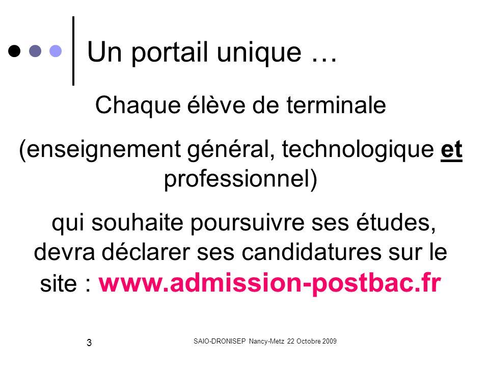 SAIO-DRONISEP Nancy-Metz 22 Octobre 2009 3 Un portail unique … Chaque élève de terminale (enseignement général, technologique et professionnel) qui souhaite poursuivre ses études, devra déclarer ses candidatures sur le site : www.admission-postbac.fr