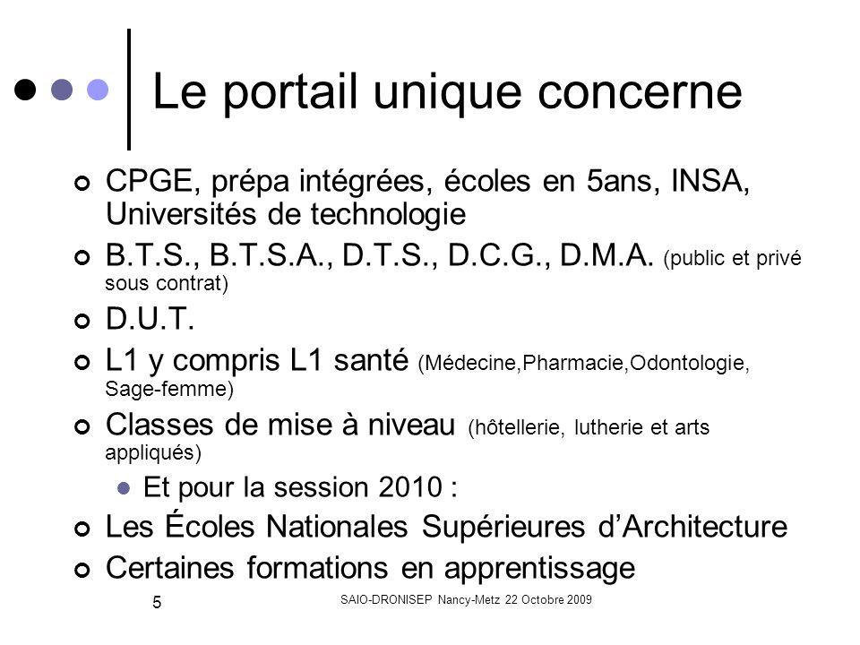 SAIO-DRONISEP Nancy-Metz 22 Octobre 2009 5 Le portail unique concerne CPGE, prépa intégrées, écoles en 5ans, INSA, Universités de technologie B.T.S., B.T.S.A., D.T.S., D.C.G., D.M.A.