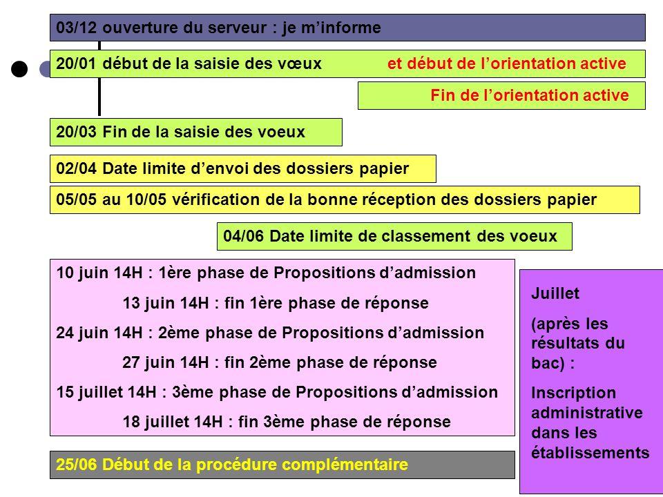 SAIO-DRONISEP Nancy-Metz 22 Octobre 2009 7 03/12 ouverture du serveur : je minforme 20/01 début de la saisie des vœux et début de lorientation active 20/03 Fin de la saisie des voeux 02/04 Date limite denvoi des dossiers papier 04/06 Date limite de classement des voeux 10 juin 14H : 1ère phase de Propositions dadmission 13 juin 14H : fin 1ère phase de réponse 24 juin 14H : 2ème phase de Propositions dadmission 27 juin 14H : fin 2ème phase de réponse 15 juillet 14H : 3ème phase de Propositions dadmission 18 juillet 14H : fin 3ème phase de réponse Juillet (après les résultats du bac) : Inscription administrative dans les établissements 25/06 Début de la procédure complémentaire 05/05 au 10/05 vérification de la bonne réception des dossiers papier