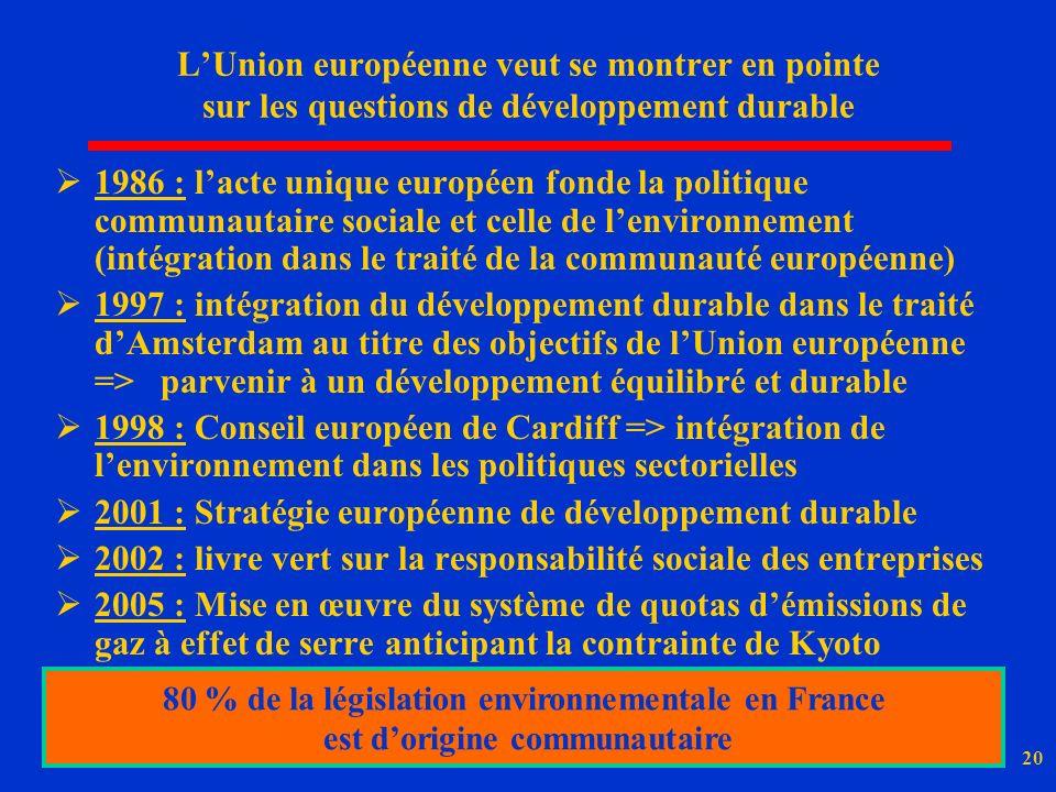 20 LUnion européenne veut se montrer en pointe sur les questions de développement durable 1986 : lacte unique européen fonde la politique communautair