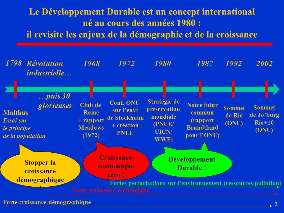 3 Le Développement Durable est un concept international né au cours des années 1980 : il revisite les enjeux de la démographie et de la croissance Mal