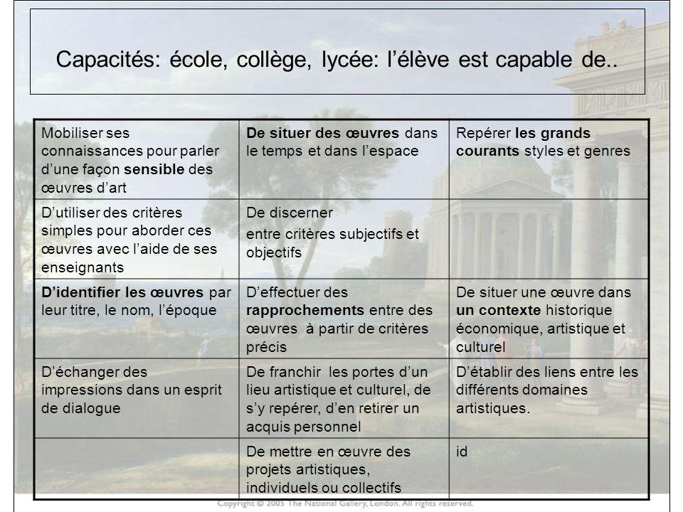Capacités: école, collège, lycée: lélève est capable de.. Mobiliser ses connaissances pour parler dune façon sensible des œuvres dart De situer des œu
