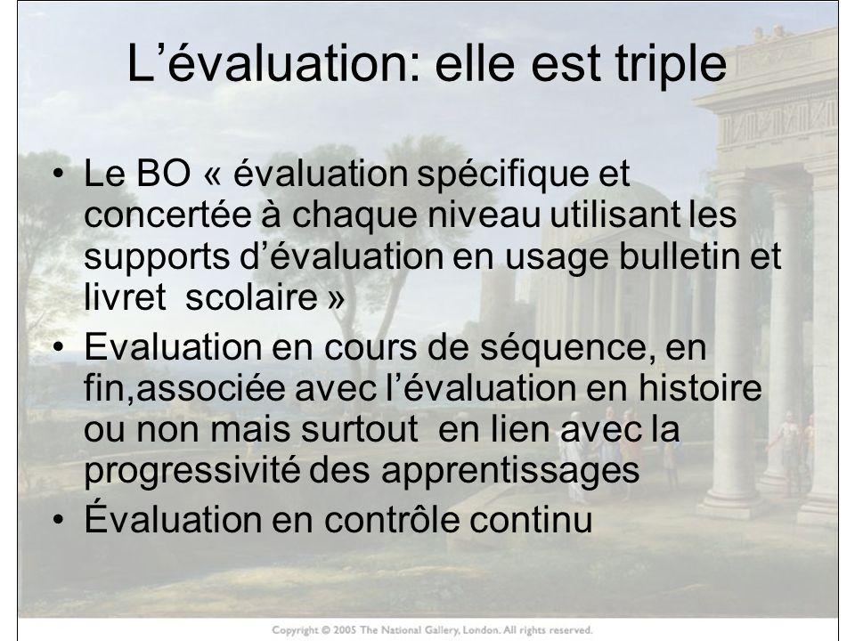 Lévaluation: elle est triple Le BO « évaluation spécifique et concertée à chaque niveau utilisant les supports dévaluation en usage bulletin et livret