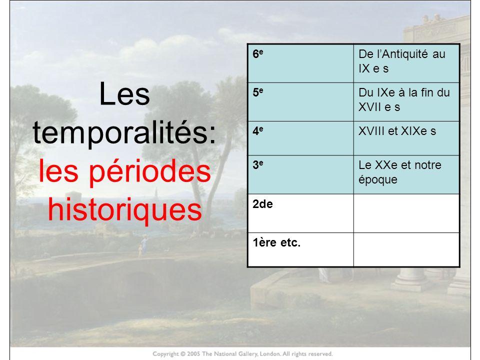 Les temporalités: les périodes historiques 6e6e De lAntiquité au IX e s 5e5e Du IXe à la fin du XVII e s 4e4e XVIII et XIXe s 3e3e Le XXe et notre épo