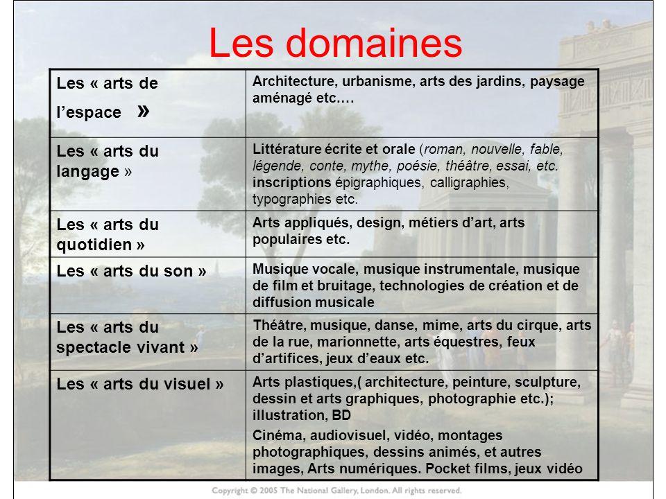 HISTOIRE DES ARTS Les domaines Les « arts de lespace » Architecture, urbanisme, arts des jardins, paysage aménagé etc.… Les « arts du langage » Littér