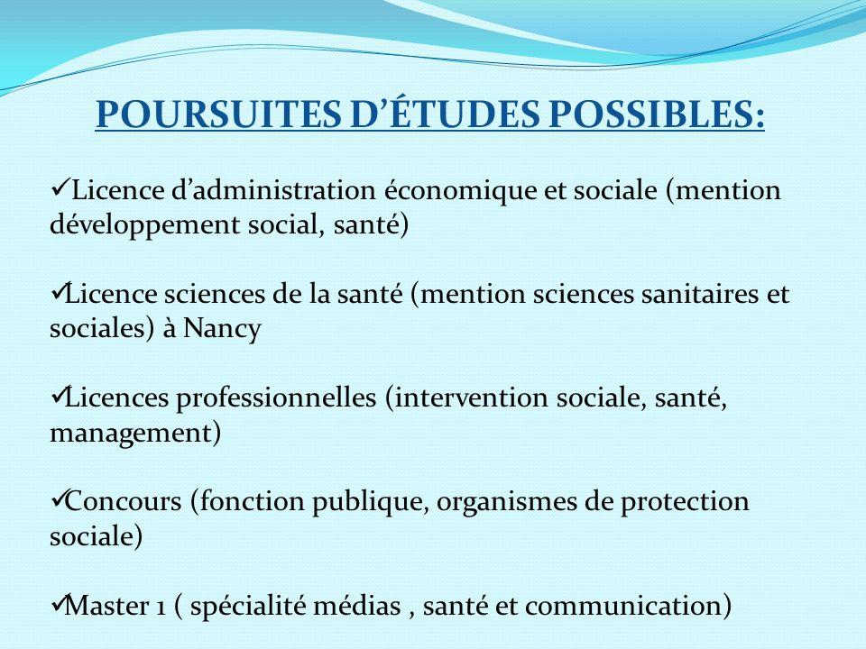 POURSUITES DÉTUDES POSSIBLES: Licence dadministration économique et sociale (mention développement social, santé) Licence sciences de la santé (mentio