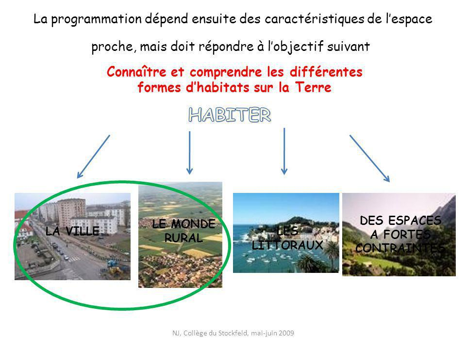 Thème 3 Géographie – Habiter la ville (6-7 heures + 2-3 heures) Comment les sociétés habitent des territoires urbains .