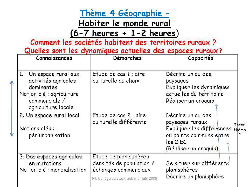 Thème 3 Education Civique – Lhabitant (4-5 h00) Comment une commune sorganise .