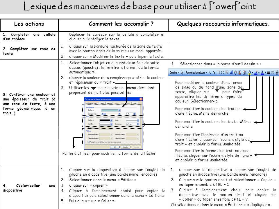 Lexique des manœuvres de base pour utiliser à PowerPoint 1.Sélectionner dans « la barre doutil dessin » : 1.Sélectionner lobjet en cliquant deux fois