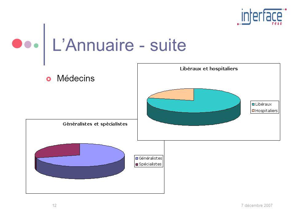 7 décembre 200712 LAnnuaire - suite Médecins