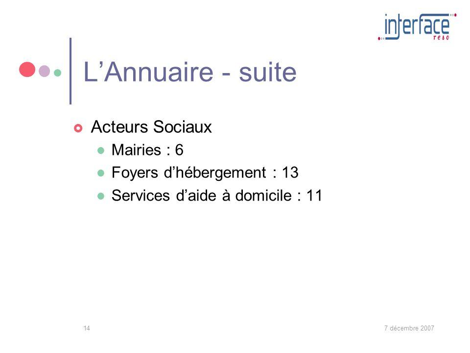 7 décembre 200714 LAnnuaire - suite Acteurs Sociaux Mairies : 6 Foyers dhébergement : 13 Services daide à domicile : 11