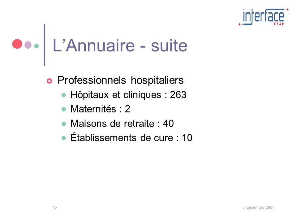 7 décembre 200715 LAnnuaire - suite Professionnels hospitaliers Hôpitaux et cliniques : 263 Maternités : 2 Maisons de retraite : 40 Établissements de cure : 10