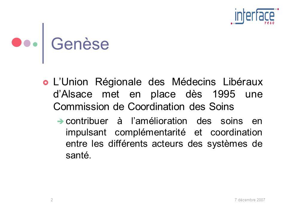 7 décembre 20072 Genèse LUnion Régionale des Médecins Libéraux dAlsace met en place dès 1995 une Commission de Coordination des Soins contribuer à lamélioration des soins en impulsant complémentarité et coordination entre les différents acteurs des systèmes de santé.
