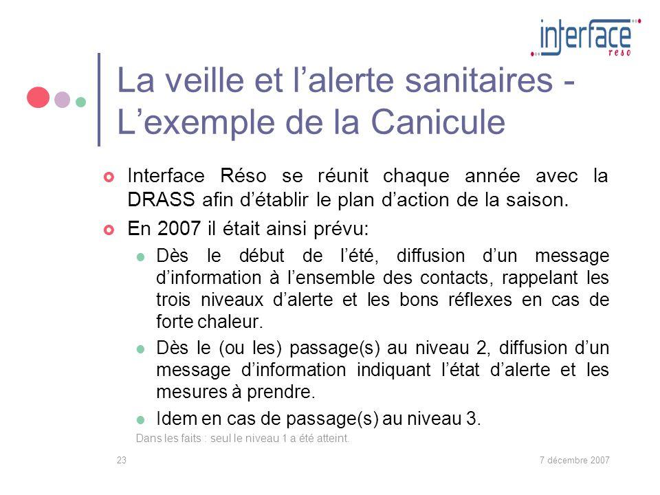 7 décembre 200723 La veille et lalerte sanitaires - Lexemple de la Canicule Interface Réso se réunit chaque année avec la DRASS afin détablir le plan daction de la saison.