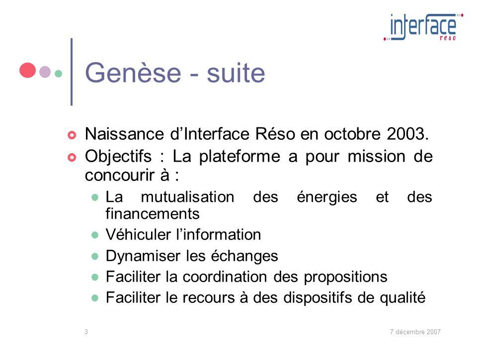 7 décembre 20073 Genèse - suite Naissance dInterface Réso en octobre 2003.