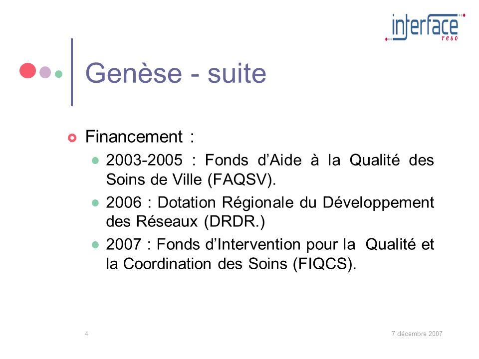 7 décembre 20074 Genèse - suite Financement : 2003-2005 : Fonds dAide à la Qualité des Soins de Ville (FAQSV).