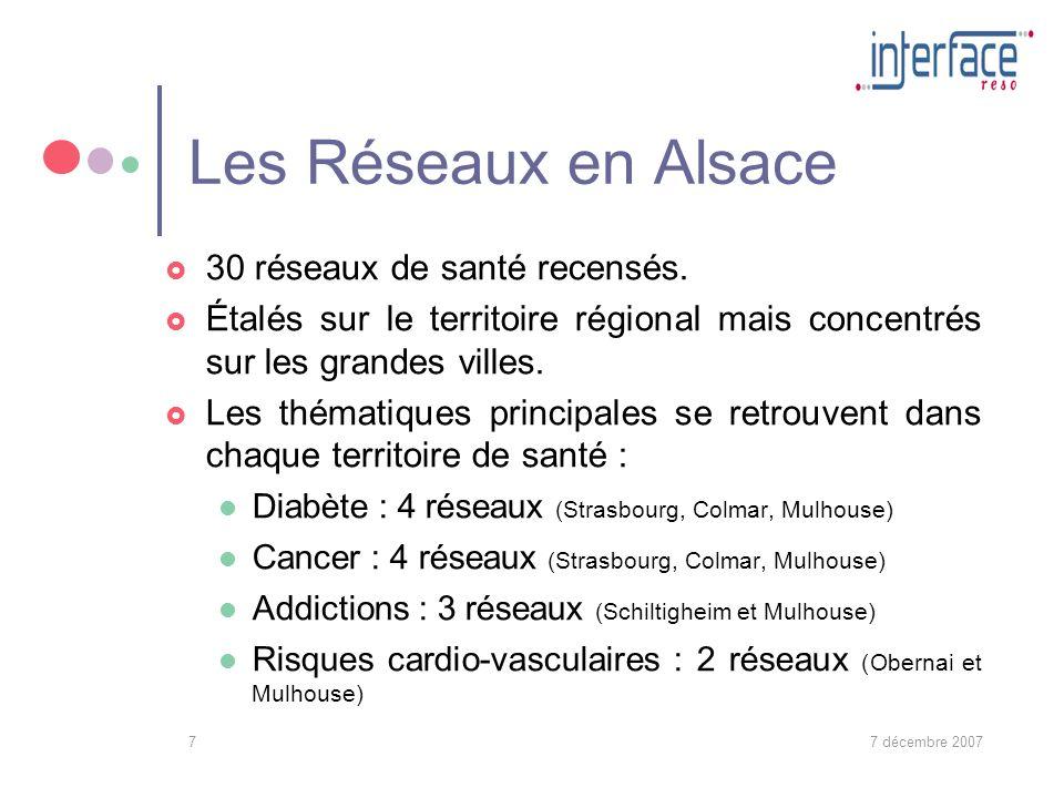 7 décembre 20077 Les Réseaux en Alsace 30 réseaux de santé recensés.
