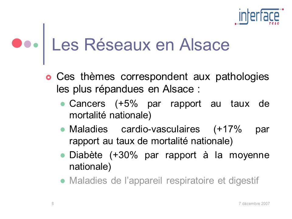 7 décembre 20078 Les Réseaux en Alsace Ces thèmes correspondent aux pathologies les plus répandues en Alsace : Cancers (+5% par rapport au taux de mortalité nationale) Maladies cardio-vasculaires (+17% par rapport au taux de mortalité nationale) Diabète (+30% par rapport à la moyenne nationale) Maladies de lappareil respiratoire et digestif