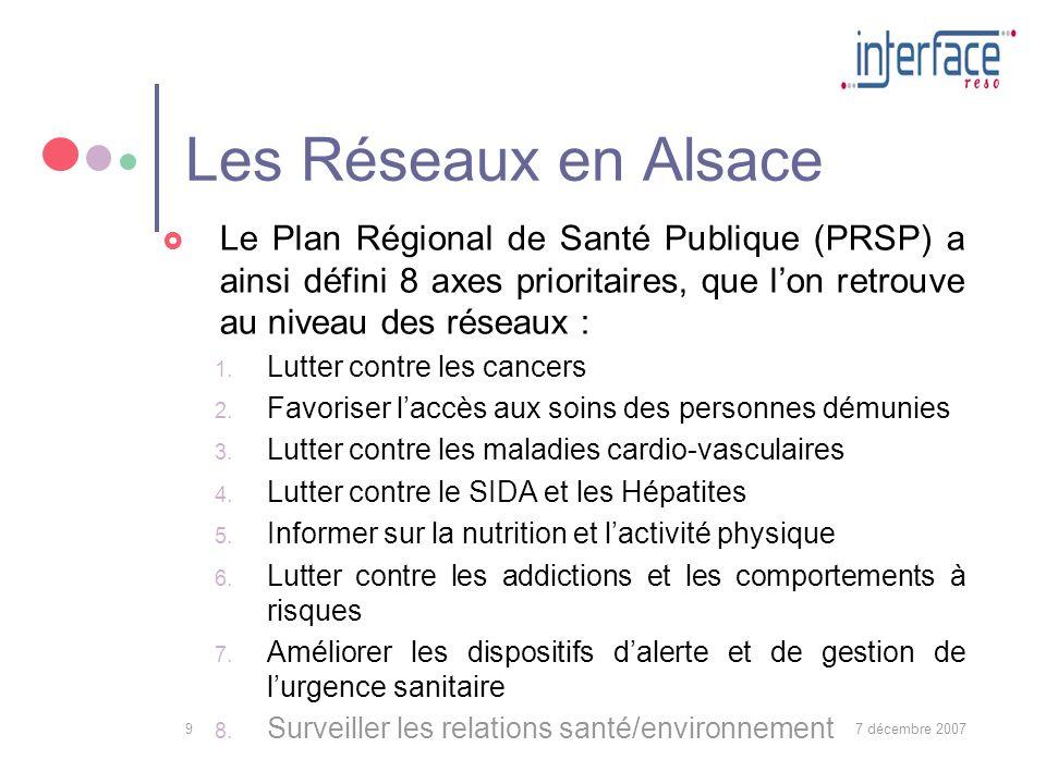 7 décembre 20079 Les Réseaux en Alsace Le Plan Régional de Santé Publique (PRSP) a ainsi défini 8 axes prioritaires, que lon retrouve au niveau des réseaux : 1.
