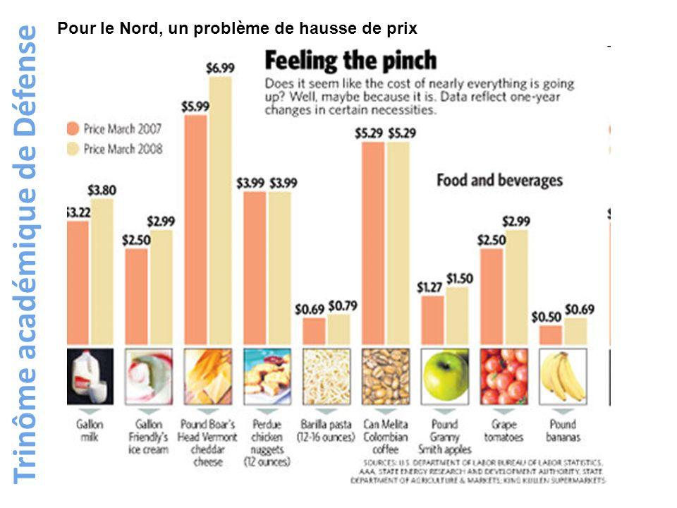 Trinôme académique de Défense Pour le Nord, un problème de hausse de prix