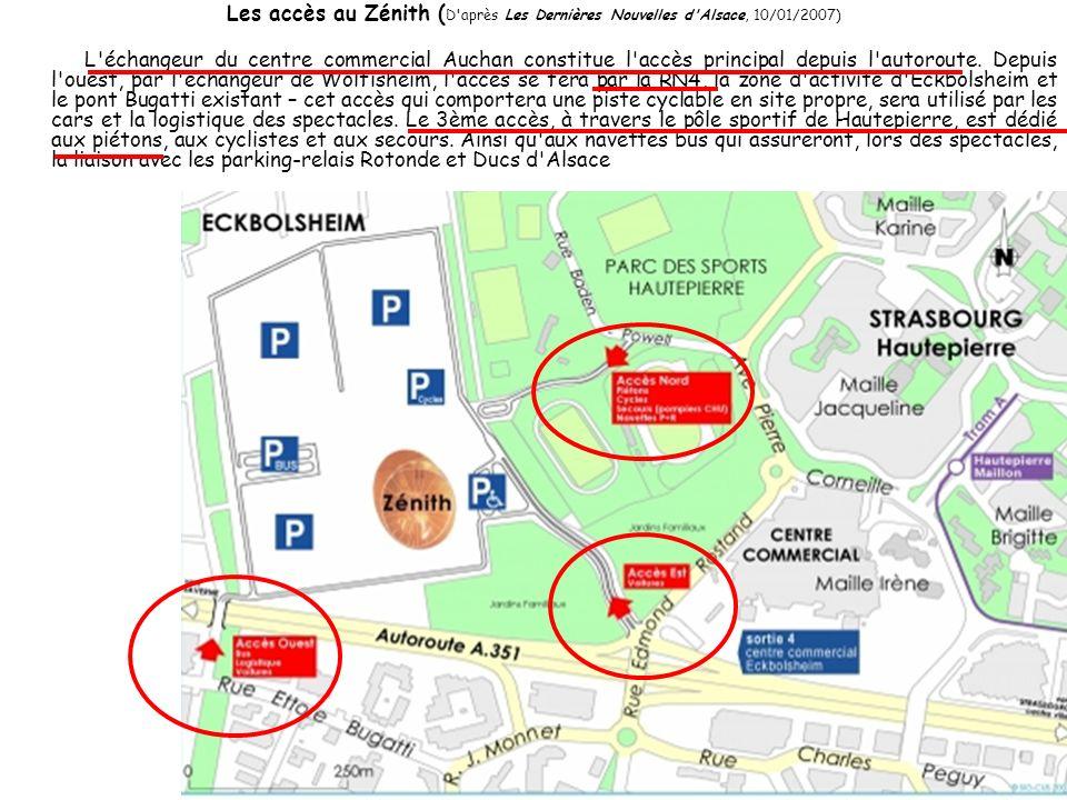 Les accès au Zénith ( D'après Les Dernières Nouvelles d'Alsace, 10/01/2007) L'échangeur du centre commercial Auchan constitue l'accès principal depuis