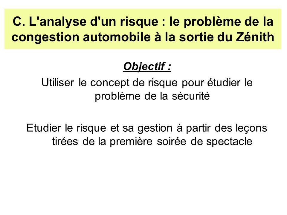 Objectif : Utiliser le concept de risque pour étudier le problème de la sécurité Etudier le risque et sa gestion à partir des leçons tirées de la prem