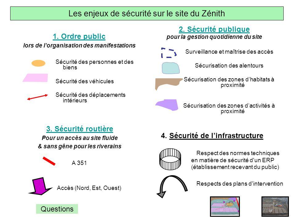 Les enjeux de sécurité sur le site du Zénith 1. Ordre public lors de lorganisation des manifestations Sécurité des personnes et des biens Sécurité des