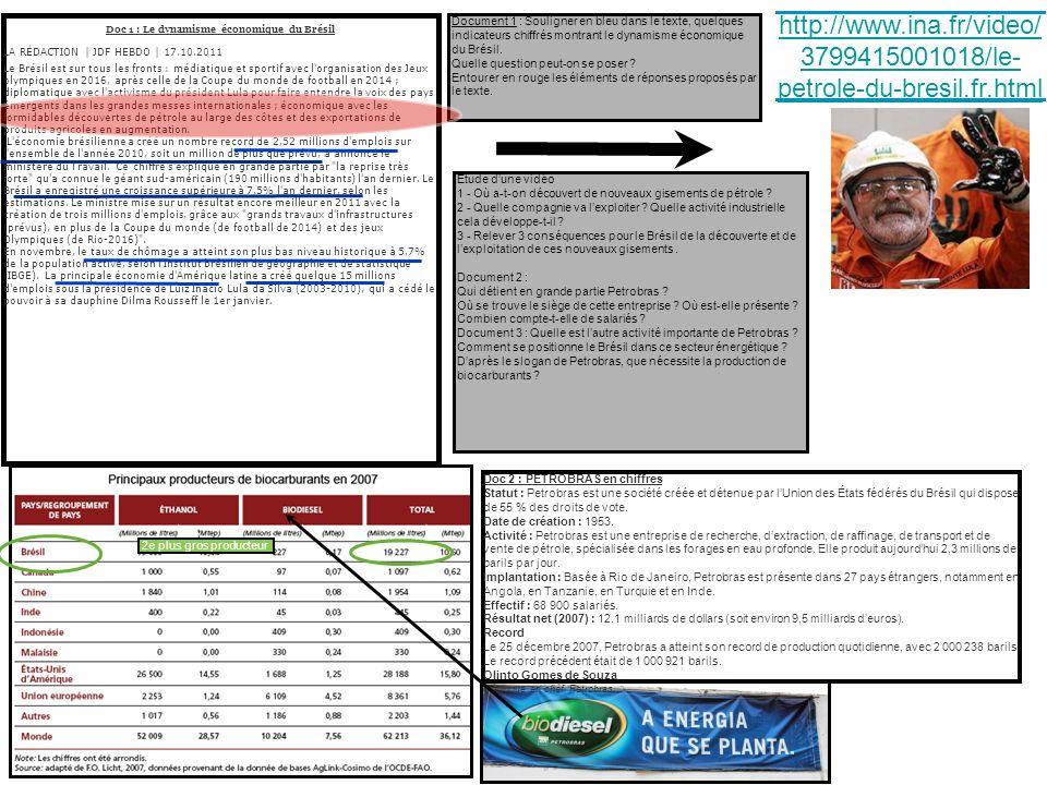 Doc 2 : PETROBRAS en chiffres Statut : Petrobras est une société créée et détenue par lUnion des États fédérés du Brésil qui dispose de 55 % des droit