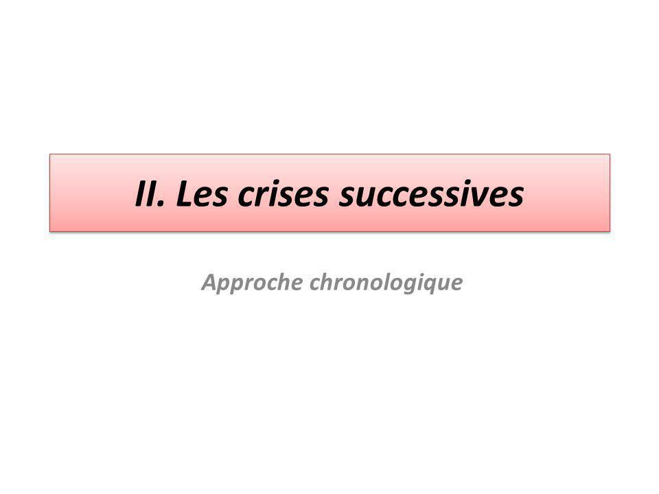 II. Les crises successives Approche chronologique