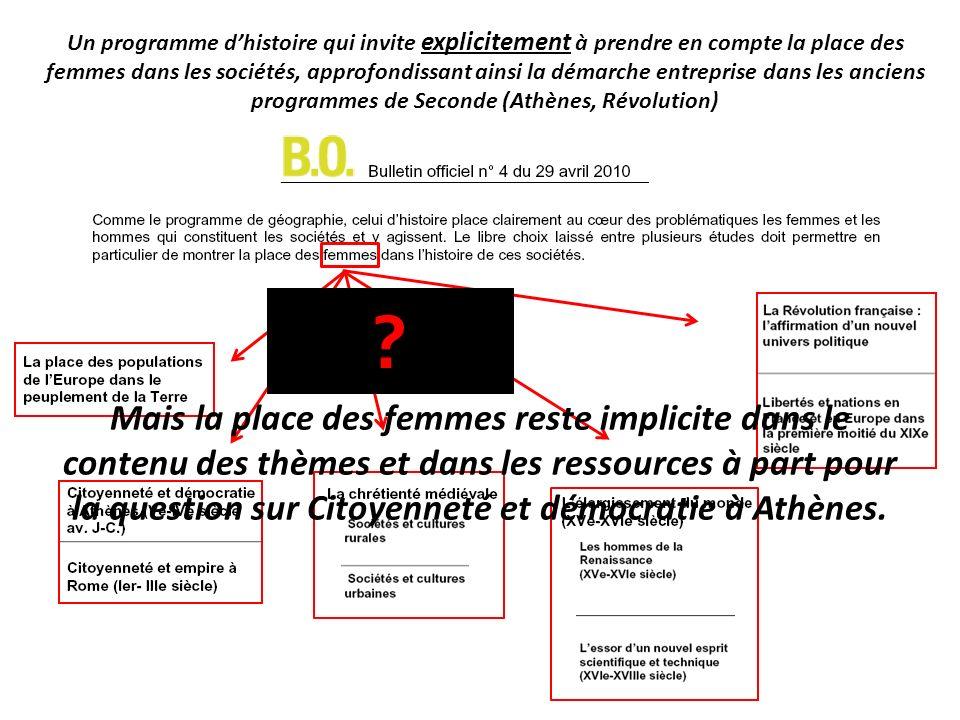 Les Femmes et les silences de lHistoire, Flammarion, 1998 Mon histoire des femmes, Point Histoire, 2008 M.
