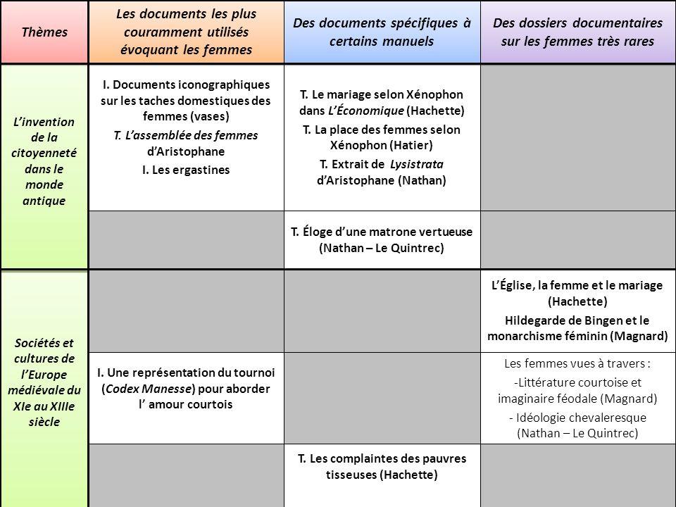 Émilie du Châtelet et la diffusion des idées de Newton (Magnard) I&T sur le salon de Julie de Lespinasse (Nathan – Le Quintrec) I&T.