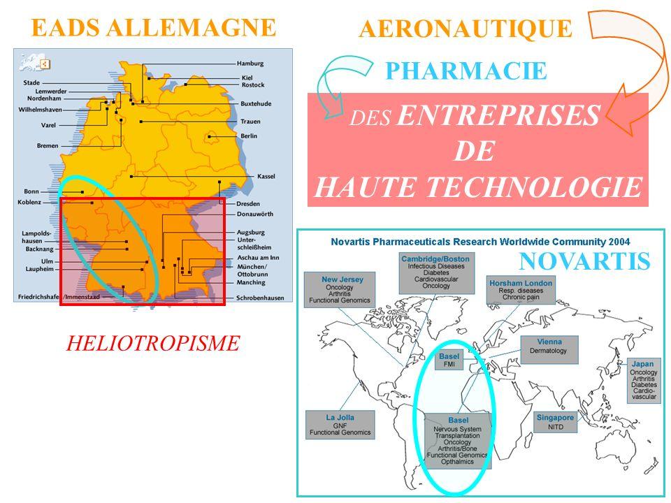 EADS ALLEMAGNE NOVARTIS HELIOTROPISME AERONAUTIQUE PHARMACIE DES ENTREPRISES DE HAUTE TECHNOLOGIE