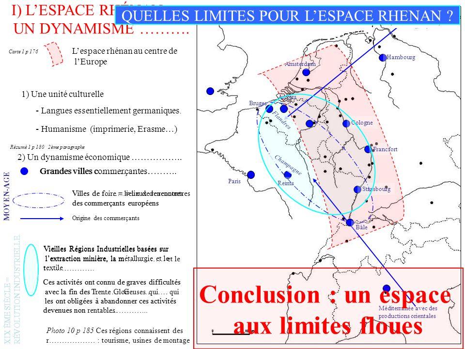 III) TROIS ESPACES TRÈS PRODUCTIFS MAIS AUX ………………...