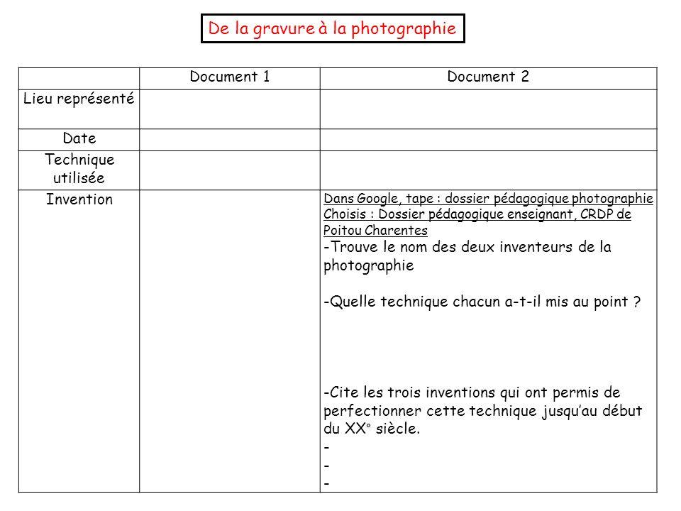Document 1Document 2 Lieu représenté Date Technique utilisée Invention Dans Google, tape : dossier pédagogique photographie Choisis : Dossier pédagogi