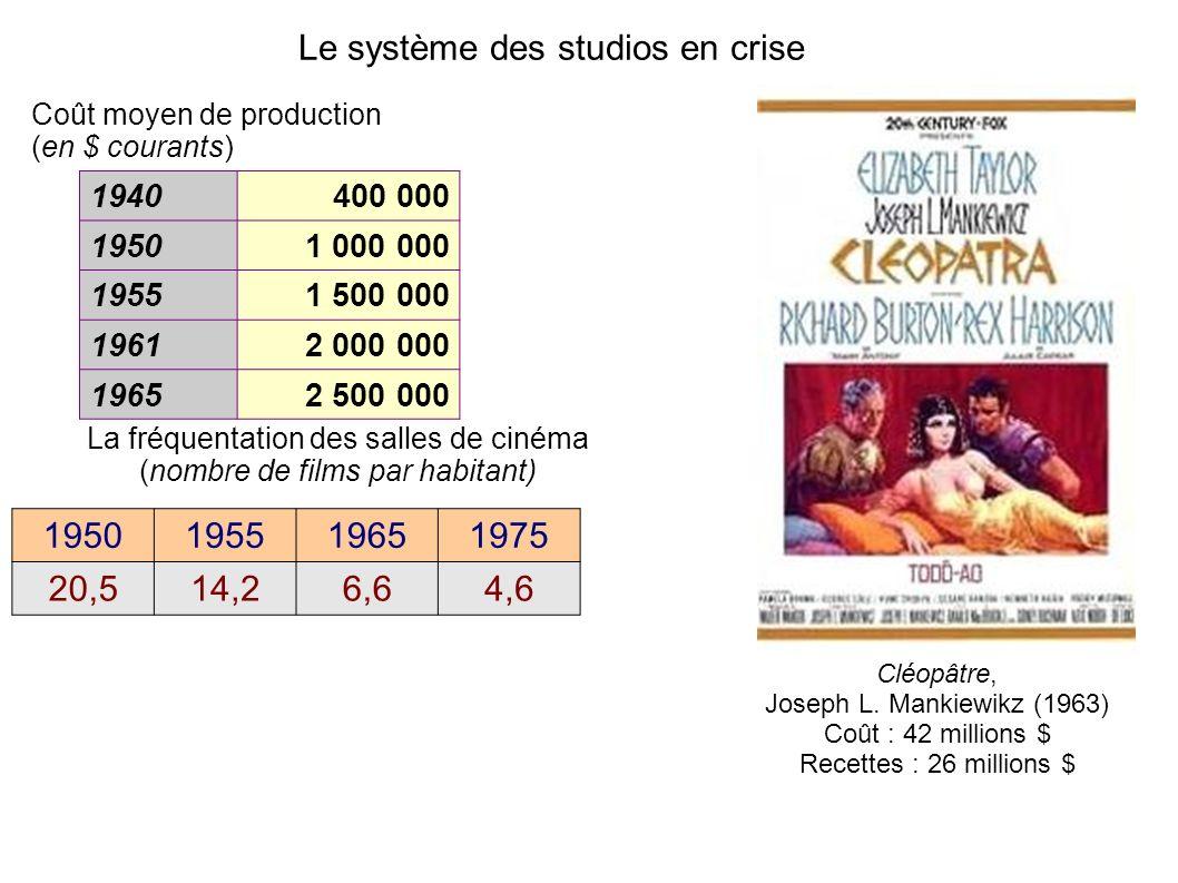Le système des studios en crise Cléopâtre, Joseph L.