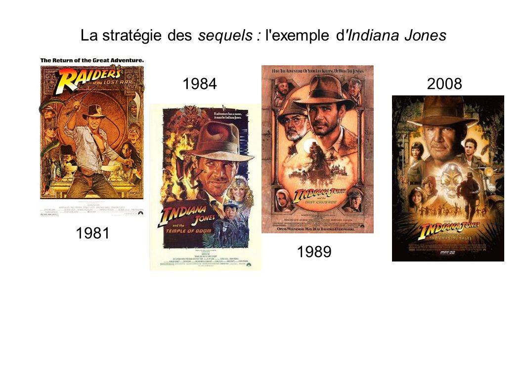 La stratégie des sequels : l exemple d Indiana Jones 1981 1984 1989 2008