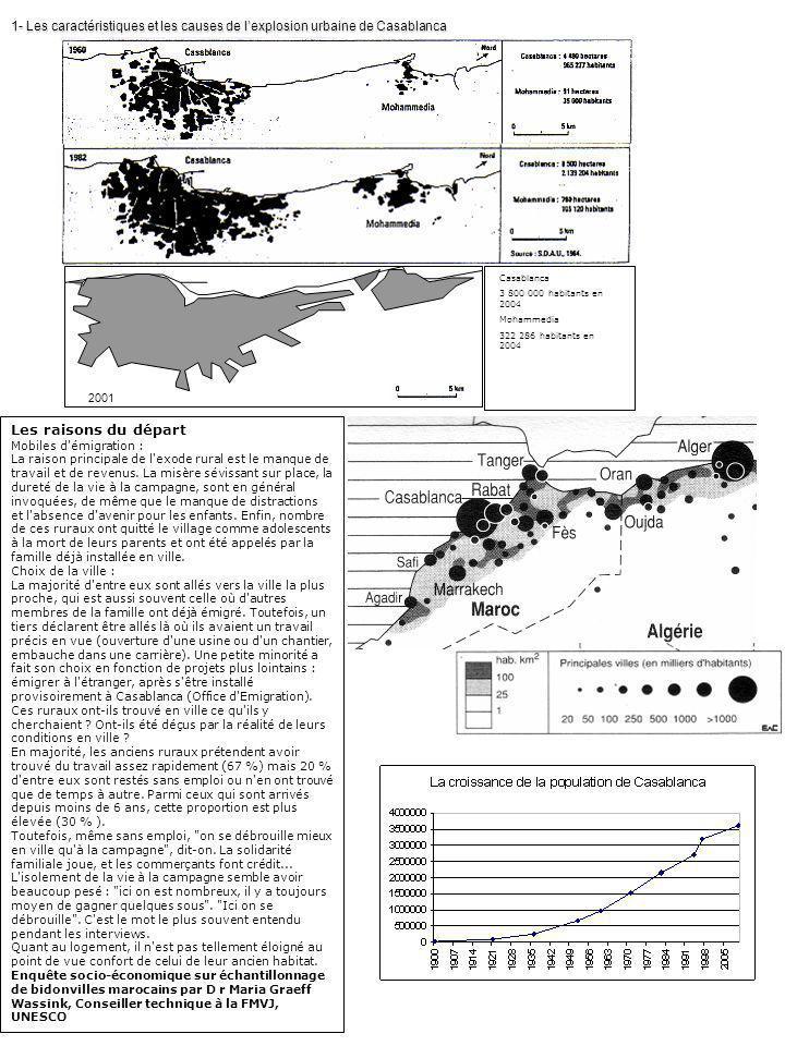 Les raisons de l essor « L essor de la cité casablancaise, phénomène majeur de la géographie du Maroc au cours du 20e siècle est certes lié à la situation favorable de l agglomération à proximité des riches plaines atlantiques de la Chaouïa et des Doukala ainsi que des grands gisements de phosphates du pays.