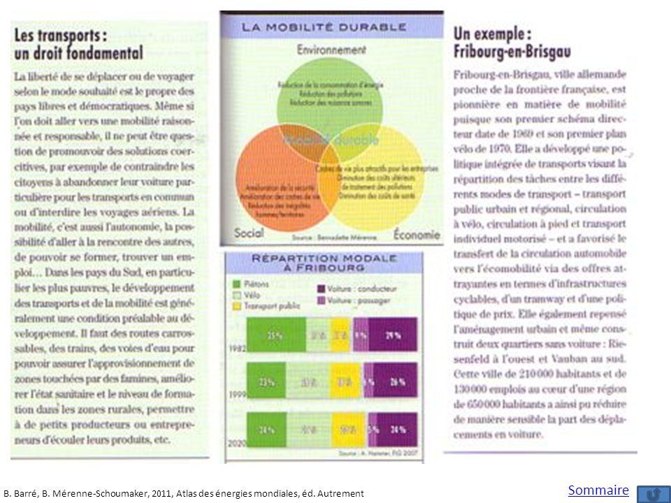 B. Barré, B. Mérenne-Schoumaker, 2011, Atlas des énergies mondiales, éd. Autrement Sommaire